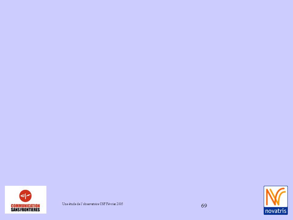 Une étude de lobservatoire CSF Février 2005 69