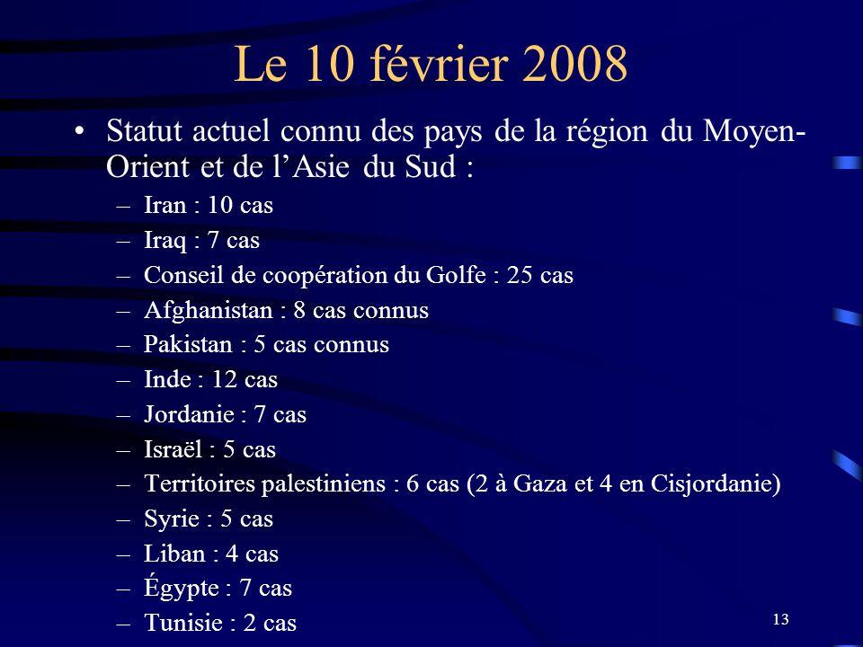 13 Le 10 février 2008 Statut actuel connu des pays de la région du Moyen- Orient et de lAsie du Sud : –Iran : 10 cas –Iraq : 7 cas –Conseil de coopéra