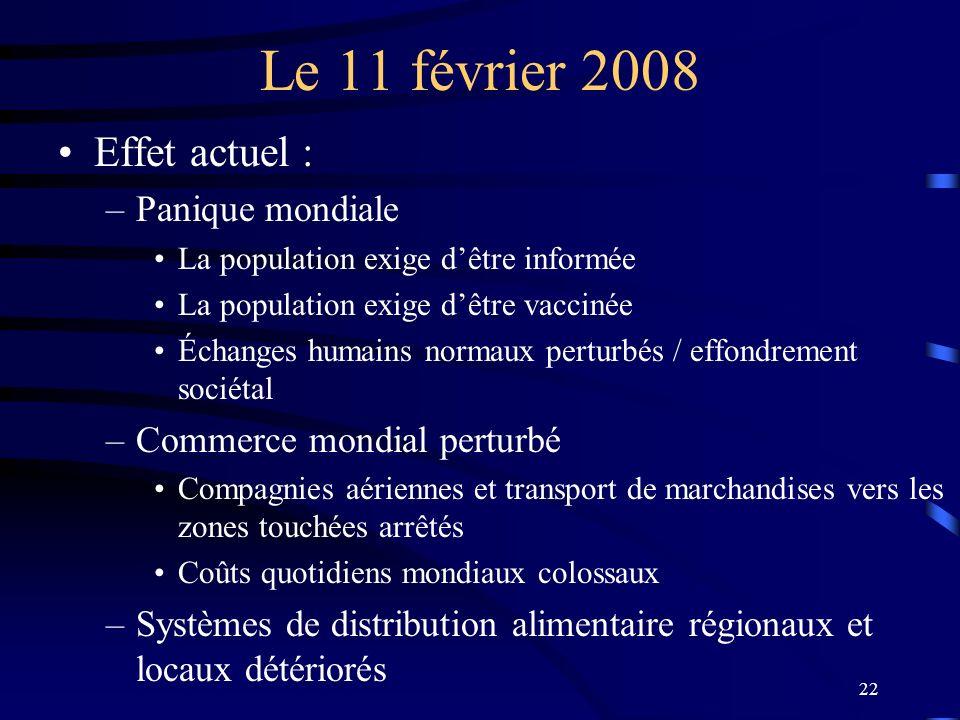22 Le 11 février 2008 Effet actuel : –Panique mondiale La population exige dêtre informée La population exige dêtre vaccinée Échanges humains normaux