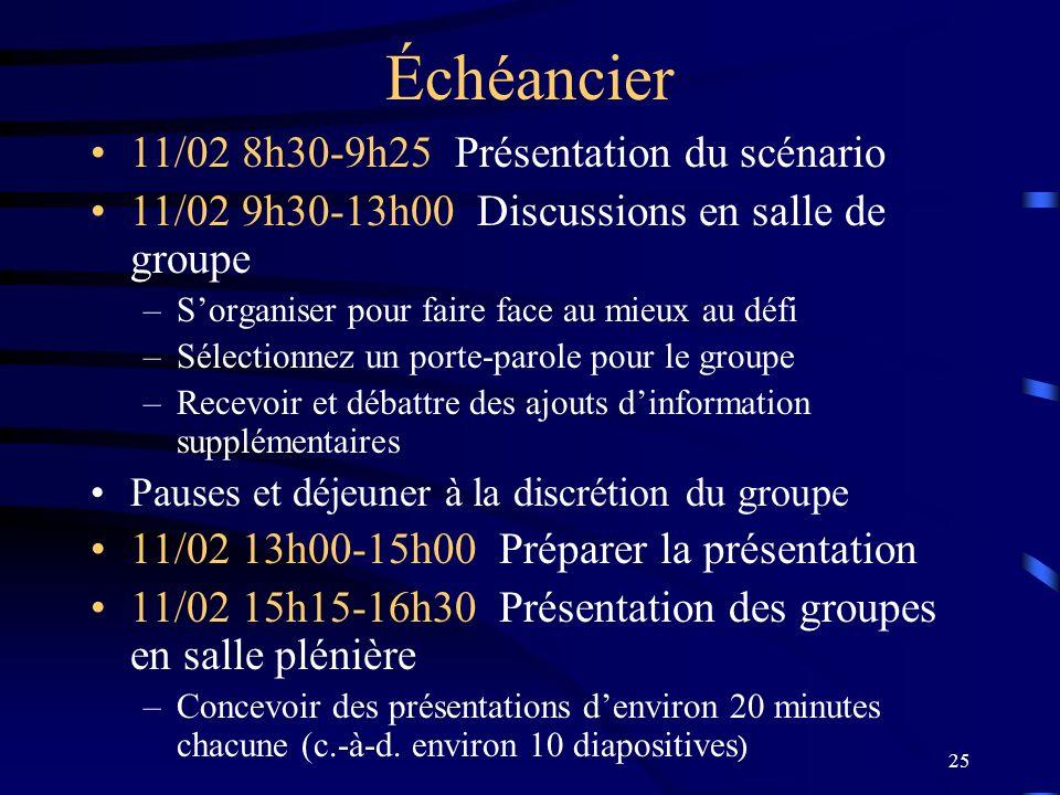 25 Échéancier 11/02 8h30-9h25 Présentation du scénario 11/02 9h30-13h00 Discussions en salle de groupe –Sorganiser pour faire face au mieux au défi –S