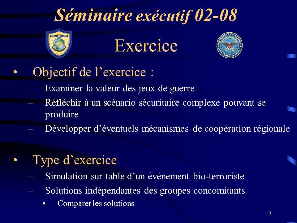 3 Séminaire exécutif 02-08 Exercice Objectif de lexercice : –Examiner la valeur des jeux de guerre –Réfléchir à un scénario sécuritaire complexe pouva