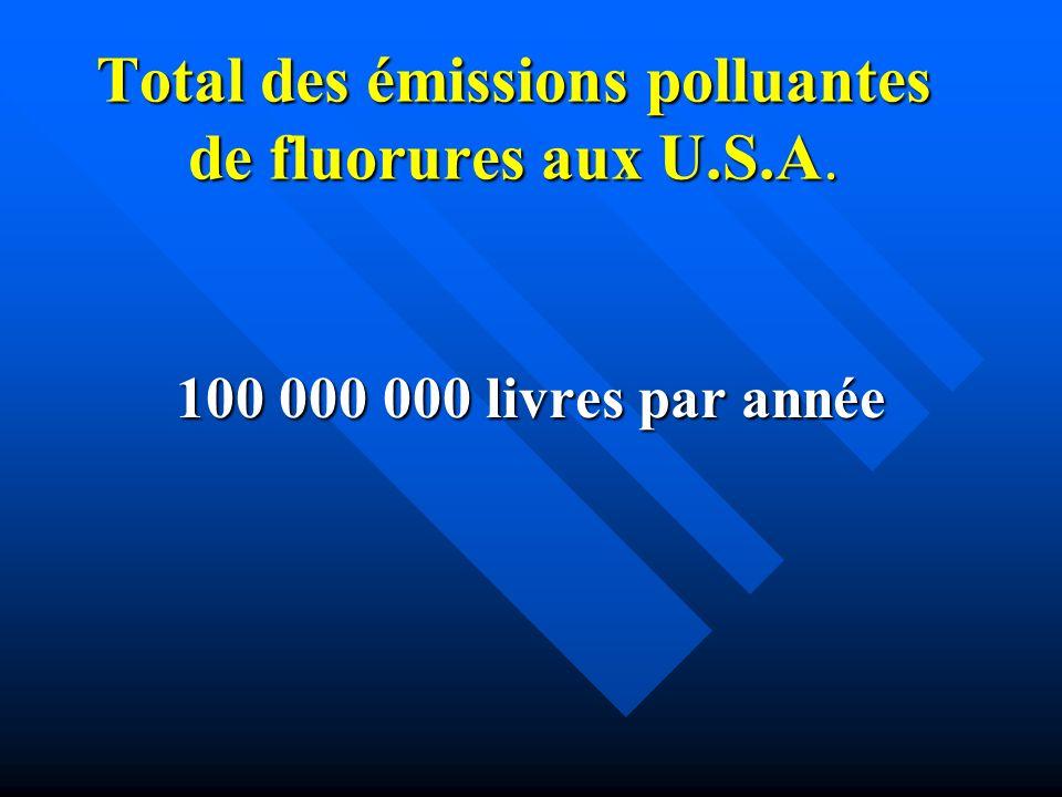 Total des émissions polluantes de fluorures aux U.S.A. 100 000 000 livres par année