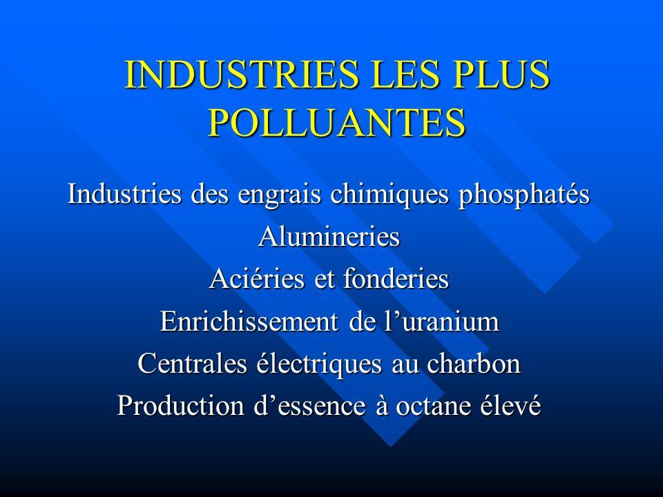 INDUSTRIES LES PLUS POLLUANTES Industries des engrais chimiques phosphatés Alumineries Aciéries et fonderies Enrichissement de luranium Centrales élec