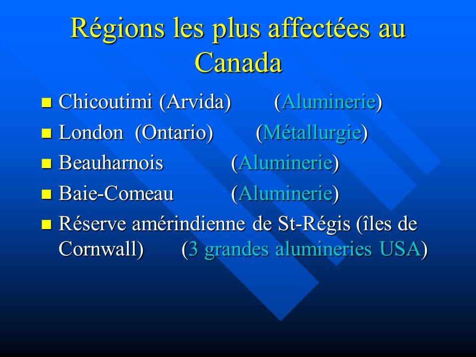 Régions les plus affectées au Canada Chicoutimi (Arvida) (Aluminerie) Chicoutimi (Arvida) (Aluminerie) London (Ontario) (Métallurgie) London (Ontario)