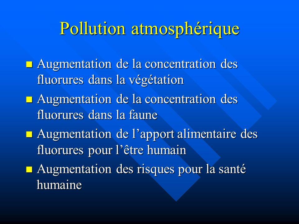 Pollution atmosphérique Augmentation de la concentration des fluorures dans la végétation Augmentation de la concentration des fluorures dans la végét