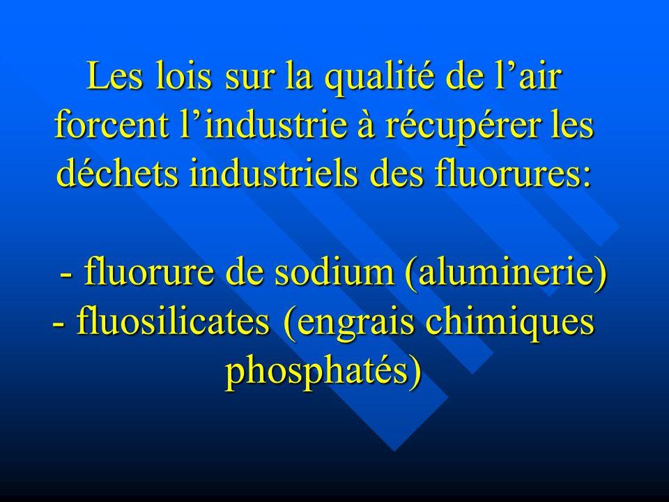 Les lois sur la qualité de lair forcent lindustrie à récupérer les déchets industriels des fluorures: - fluorure de sodium (aluminerie) - fluosilicate