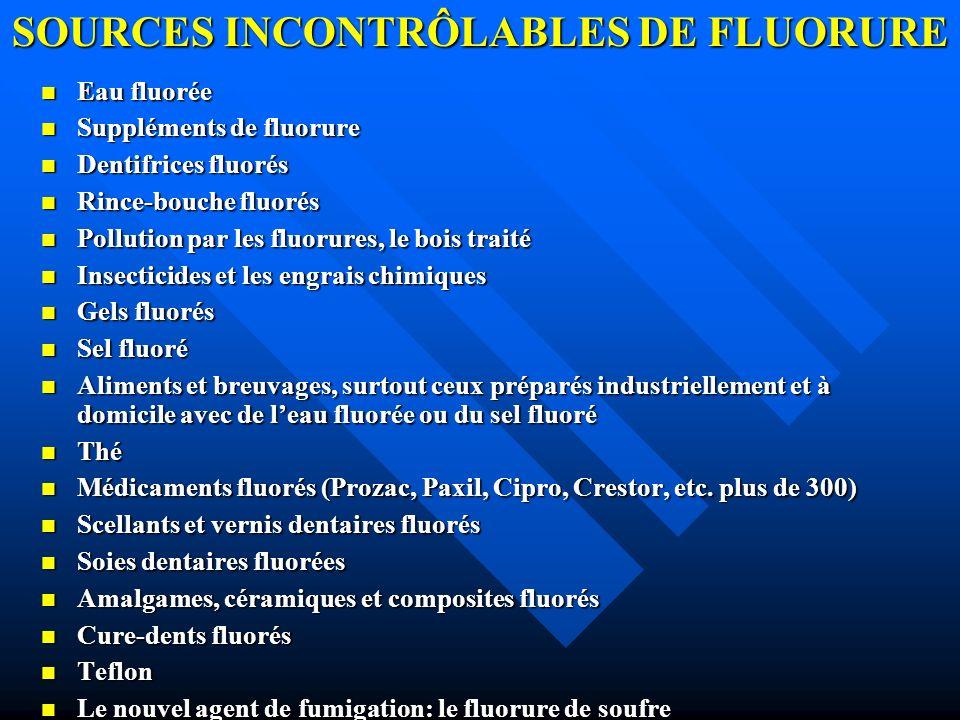 SOURCES INCONTRÔLABLES DE FLUORURE Eau fluorée Eau fluorée Suppléments de fluorure Suppléments de fluorure Dentifrices fluorés Dentifrices fluorés Rin