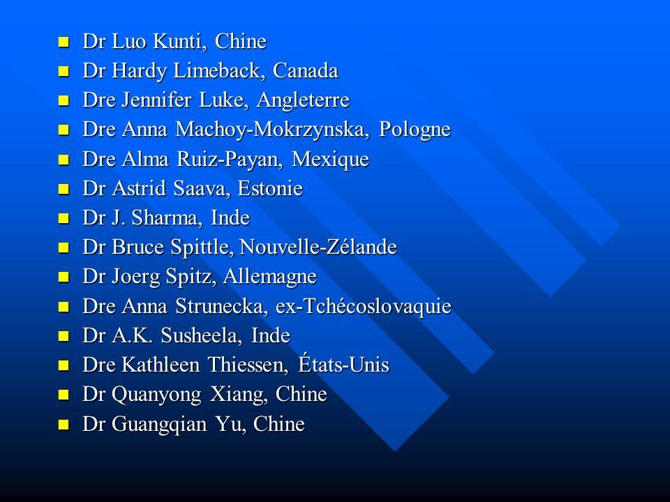 Dr Luo Kunti, Chine Dr Luo Kunti, Chine Dr Hardy Limeback, Canada Dr Hardy Limeback, Canada Dre Jennifer Luke, Angleterre Dre Jennifer Luke, Angleterr