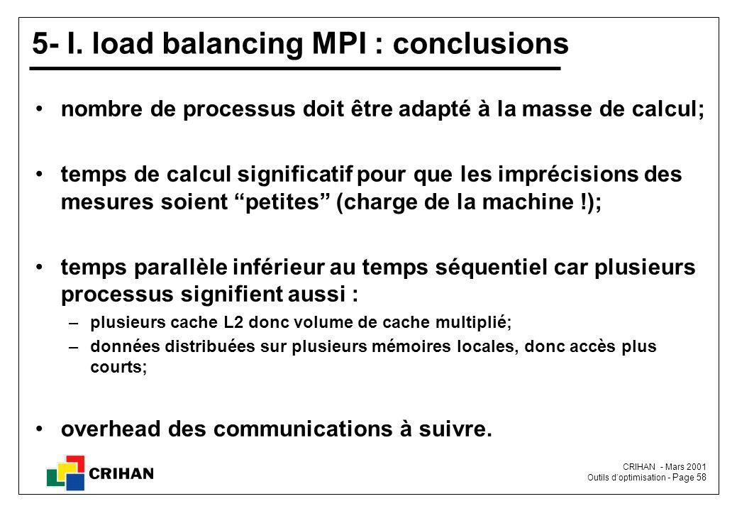 CRIHAN - Mars 2001 Outils doptimisation - Page 58 5- I. load balancing MPI : conclusions nombre de processus doit être adapté à la masse de calcul; te