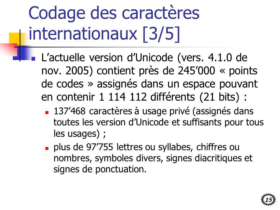 15 Codage des caractères internationaux [3/5] Lactuelle version dUnicode (vers. 4.1.0 de nov. 2005) contient près de 245000 « points de codes » assign
