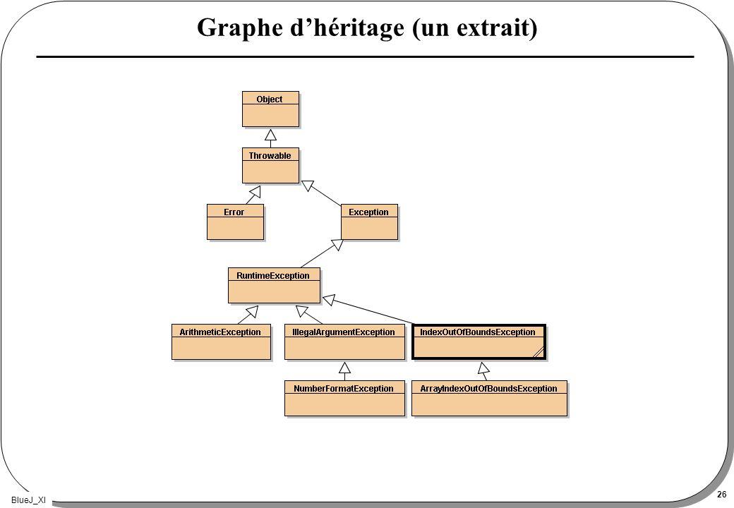 BlueJ_XI 26 Graphe dhéritage (un extrait)