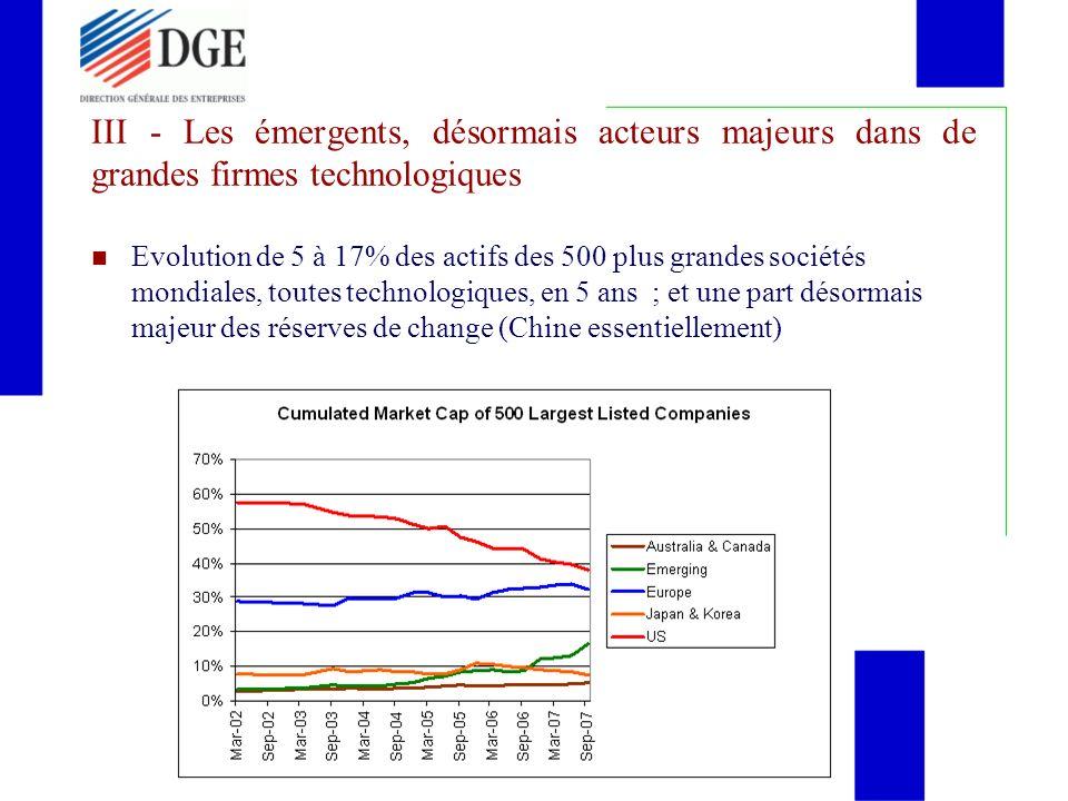 III – Linnovation paraît essentiellement le fait des développés dans les statistiques…