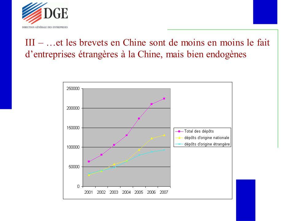 IV Les inconvénients de lagrégation statistique Faut-il encore placer la Chine parmi les PVD au vu des données précédentes.