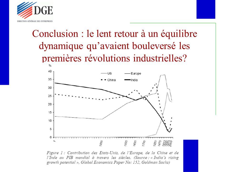 Conclusion : le lent retour à un équilibre dynamique quavaient bouleversé les premières révolutions industrielles?