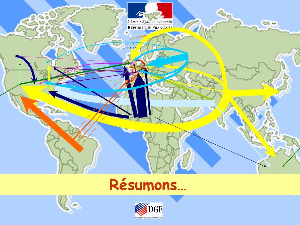 Source : OCDE et F.