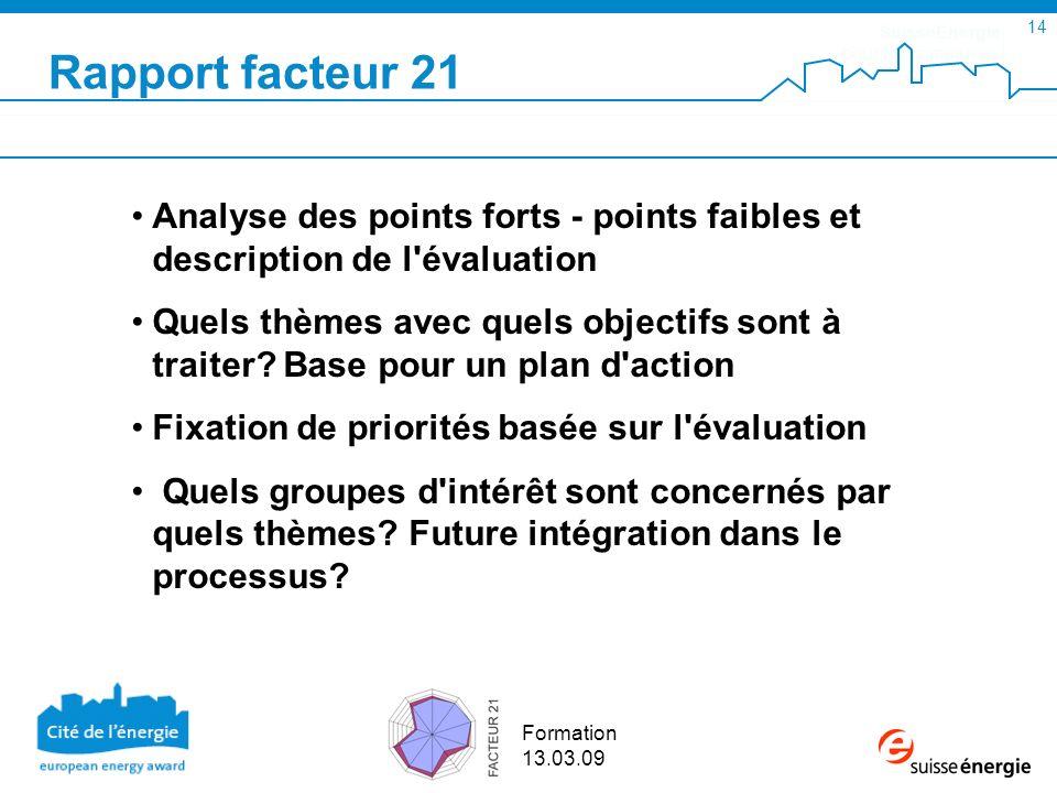 SuisseEnergie pour les communes 14 Formation 13.03.09 Rapport facteur 21 Analyse des points forts - points faibles et description de l évaluation Quels thèmes avec quels objectifs sont à traiter.