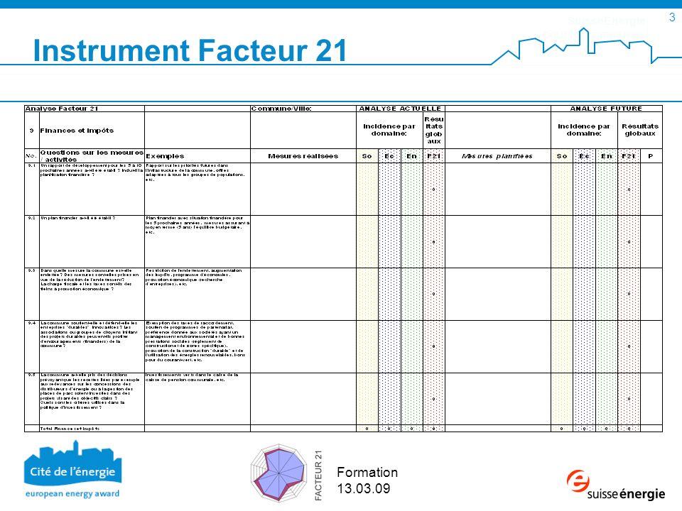SuisseEnergie pour les communes 3 Formation 13.03.09 Instrument Facteur 21