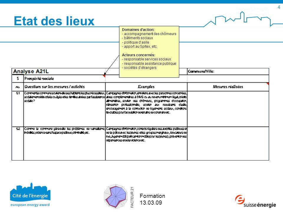 SuisseEnergie pour les communes 4 Formation 13.03.09 Etat des lieux Domaines d'action: - accompagnement des chômeurs - bâtiments sociaux - politique d