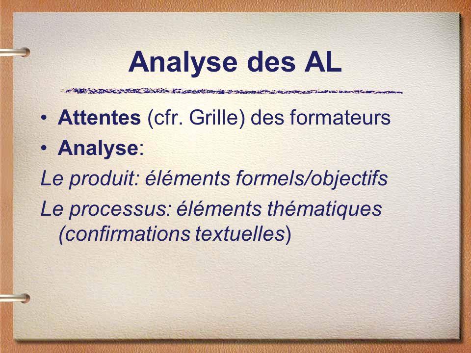 Analyse des AL Attentes (cfr. Grille) des formateurs Analyse: Le produit: éléments formels/objectifs Le processus: éléments thématiques (confirmations