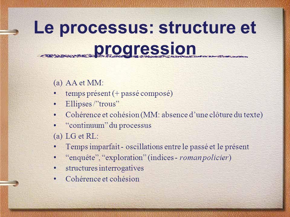 Le processus: structure et progression (a)AA et MM: temps présent (+ passé composé) Ellipses /trous Cohérence et cohésion (MM: absence dune clôture du