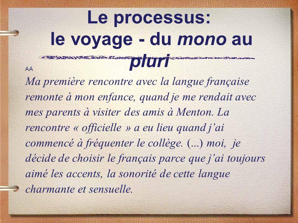 Le processus: le voyage - du mono au pluri AA Ma première rencontre avec la langue française remonte à mon enfance, quand je me rendait avec mes paren