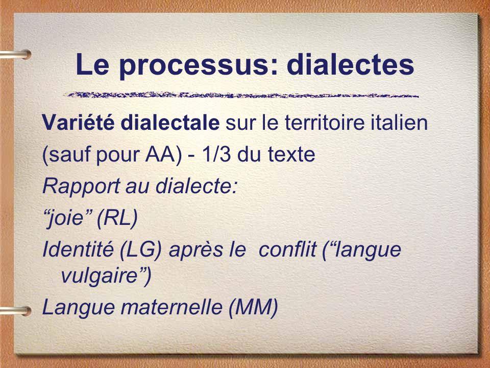 Le processus: dialectes Variété dialectale sur le territoire italien (sauf pour AA) - 1/3 du texte Rapport au dialecte: joie (RL) Identité (LG) après