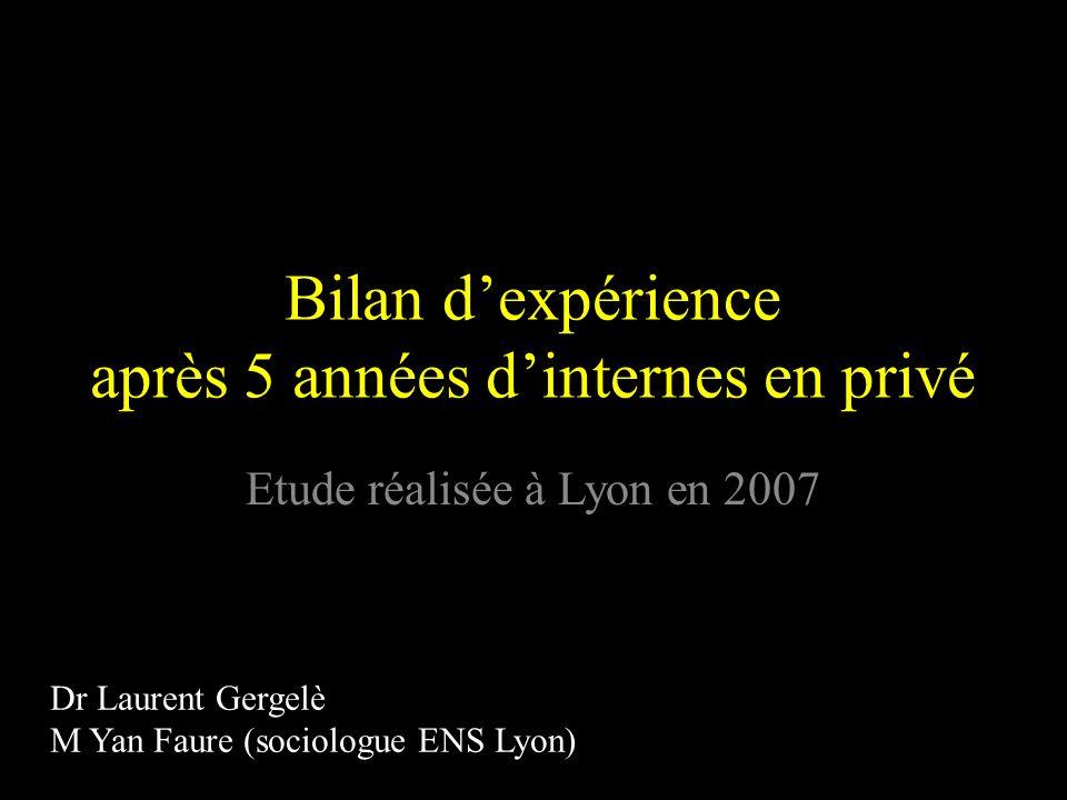 Bilan dexpérience après 5 années dinternes en privé Etude réalisée à Lyon en 2007 Dr Laurent Gergelè M Yan Faure (sociologue ENS Lyon)