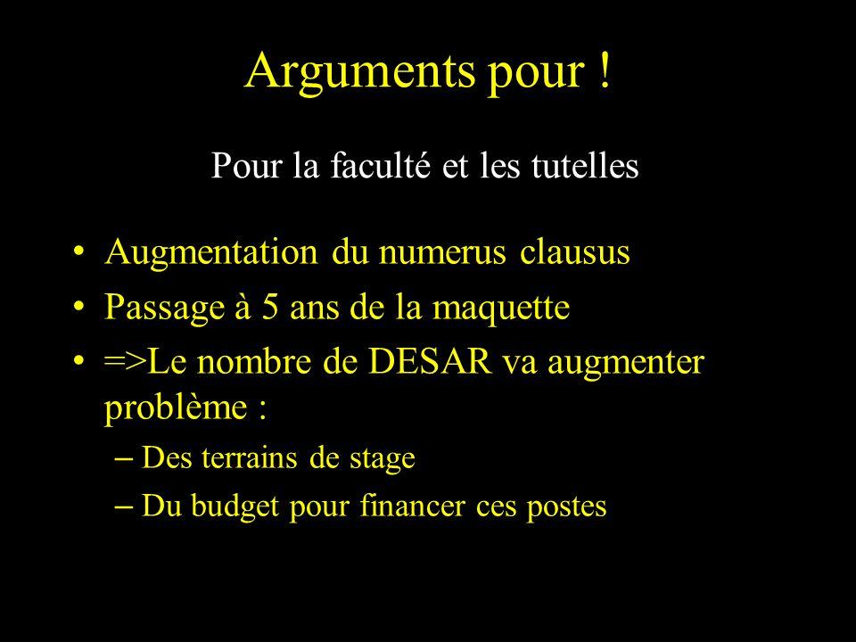 Arguments pour ! Augmentation du numerus clausus Passage à 5 ans de la maquette =>Le nombre de DESAR va augmenter problème : – Des terrains de stage –