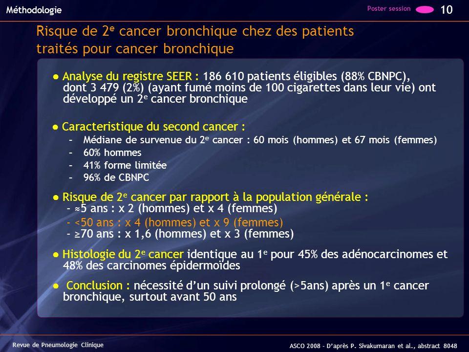 Risque de 2 e cancer bronchique chez des patients traités pour cancer bronchique Analyse du registre SEER : 186 610 patients éligibles (88% CBNPC), do