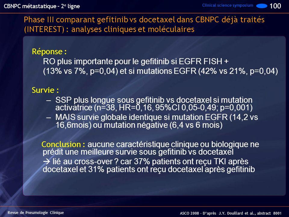 Réponse : RO plus importante pour le gefitinib si EGFR FISH + (13% vs 7%, p=0,04) et si mutations EGFR (42% vs 21%, p=0,04) Survie : –SSP plus longue