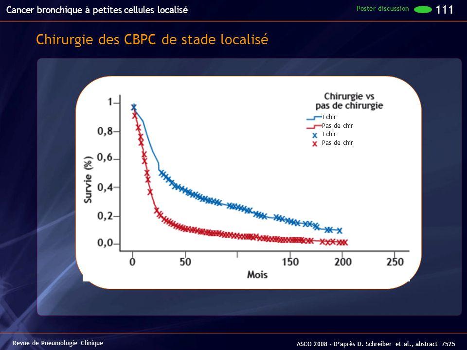 Chirurgie des CBPC de stade localisé Revue de Pneumologie Clinique ASCO 2008 - Daprès D. Schreiber et al., abstract 7525 Cancer bronchique à petites c