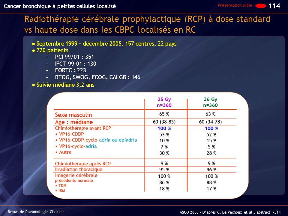 Radiothérapie cérébrale prophylactique (RCP) à dose standard vs haute dose dans les CBPC localisés en RC Septembre 1999 – décembre 2005, 157 centres,