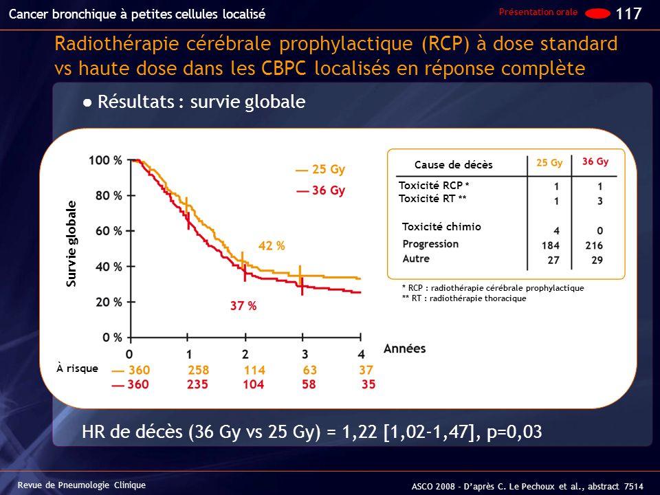 Radiothérapie cérébrale prophylactique (RCP) à dose standard vs haute dose dans les CBPC localisés en réponse complète Résultats : survie globale HR d