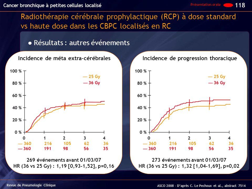 Résultats : autres événements Revue de Pneumologie Clinique Cancer bronchique à petites cellules localisé 118 ASCO 2008 - Daprès C. Le Pechoux et al.,