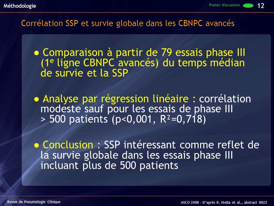 Corrélation SSP et survie globale dans les CBNPC avancés Comparaison à partir de 79 essais phase III (1 e ligne CBNPC avancés) du temps médian de surv