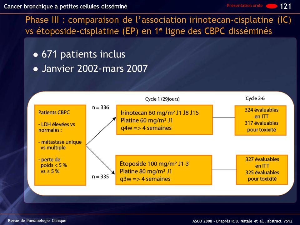 Phase III : comparaison de lassociation irinotecan-cisplatine (IC) vs étoposide-cisplatine (EP) en 1 e ligne des CBPC disséminés 671 patients inclus J
