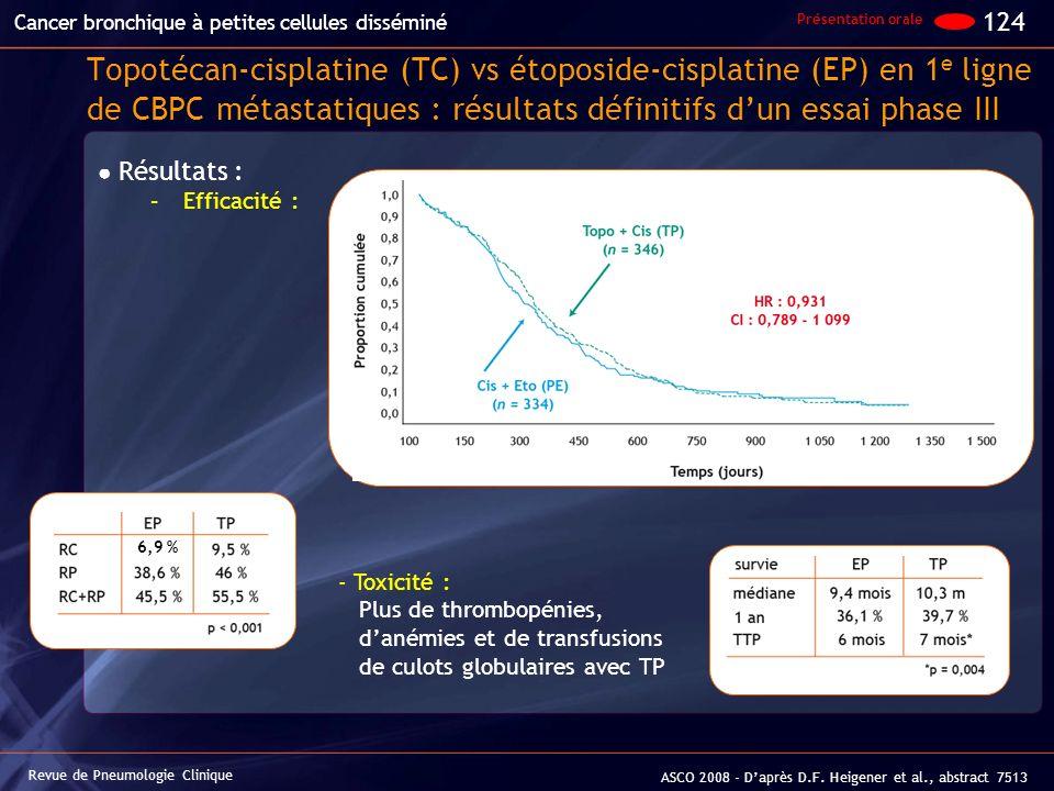 Résultats : –Efficacité : Topotécan-cisplatine (TC) vs étoposide-cisplatine (EP) en 1 e ligne de CBPC métastatiques : résultats définitifs dun essai p