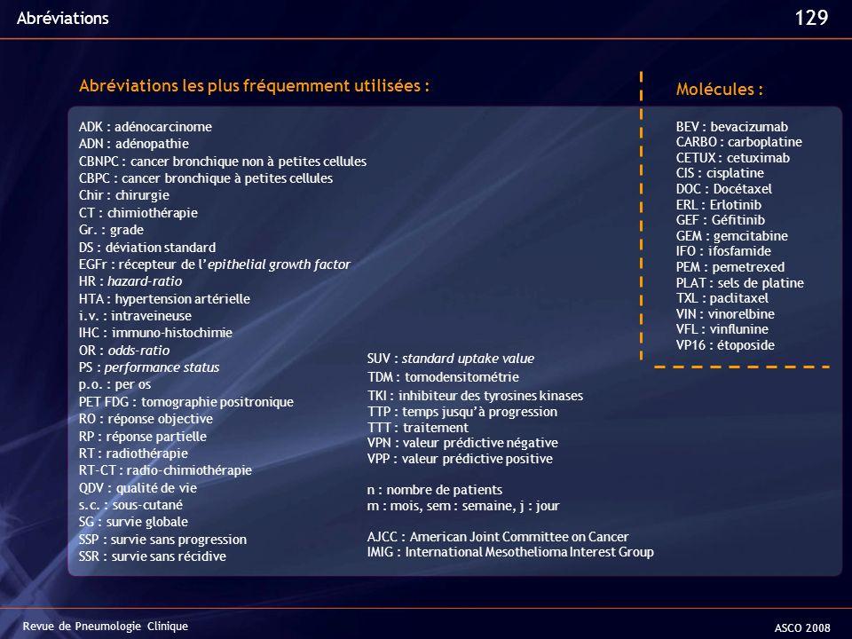Revue de Pneumologie Clinique ASCO 2008 Abréviations Abréviations les plus fréquemment utilisées : ADK : adénocarcinome ADN : adénopathie CBNPC : canc