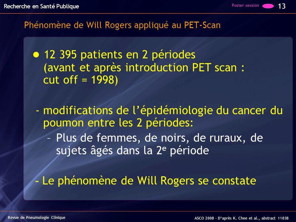 Phénomène de Will Rogers appliqué au PET-Scan 12 395 patients en 2 périodes (avant et après introduction PET scan : cut off = 1998) - modifications de