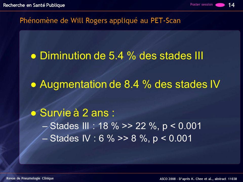 Diminution de 5.4 % des stades III Augmentation de 8.4 % des stades IV Survie à 2 ans : –Stades III : 18 % >> 22 %, p < 0.001 –Stades IV : 6 % >> 8 %,