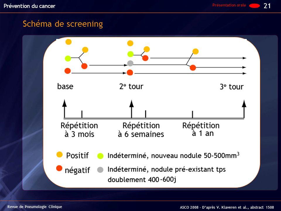 21 Revue de Pneumologie Clinique Prévention du cancer ASCO 2008 - Daprès V. Klaveren et al., abstract 1508 Schéma de screening Présentation orale