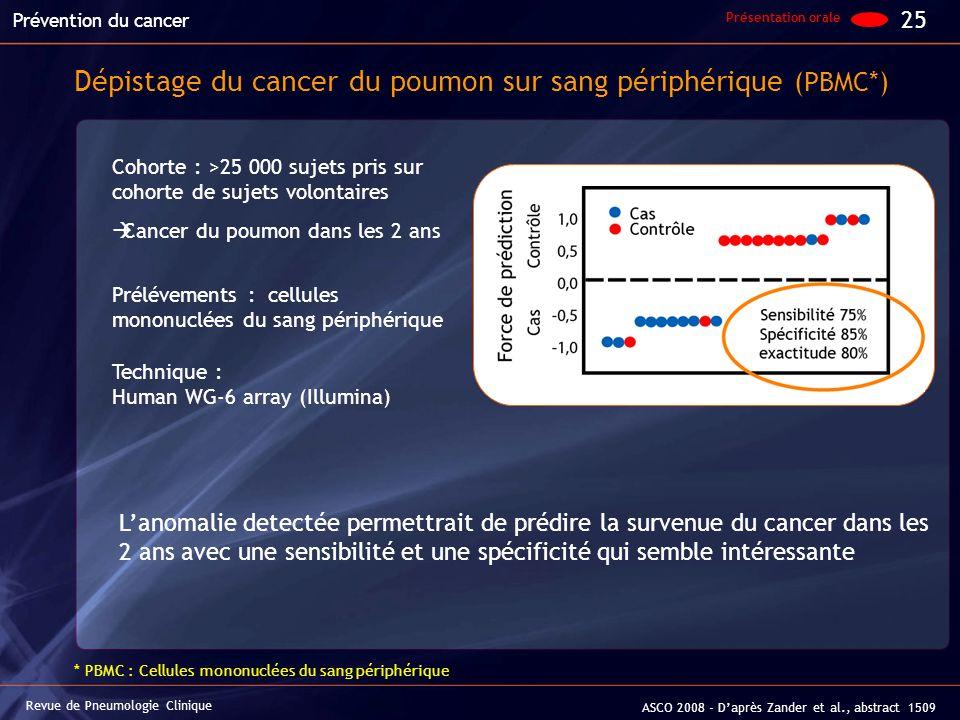 Lanomalie detectée permettrait de prédire la survenue du cancer dans les 2 ans avec une sensibilité et une spécificité qui semble intéressante 25 * PB