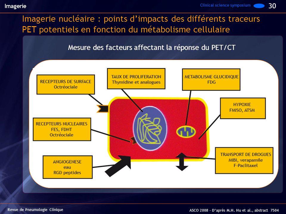 Revue de Pneumologie Clinique ASCO 2008 - Daprès M.H. Hu et al., abstract 7504 Imagerie nucléaire : points dimpacts des différents traceurs PET potent