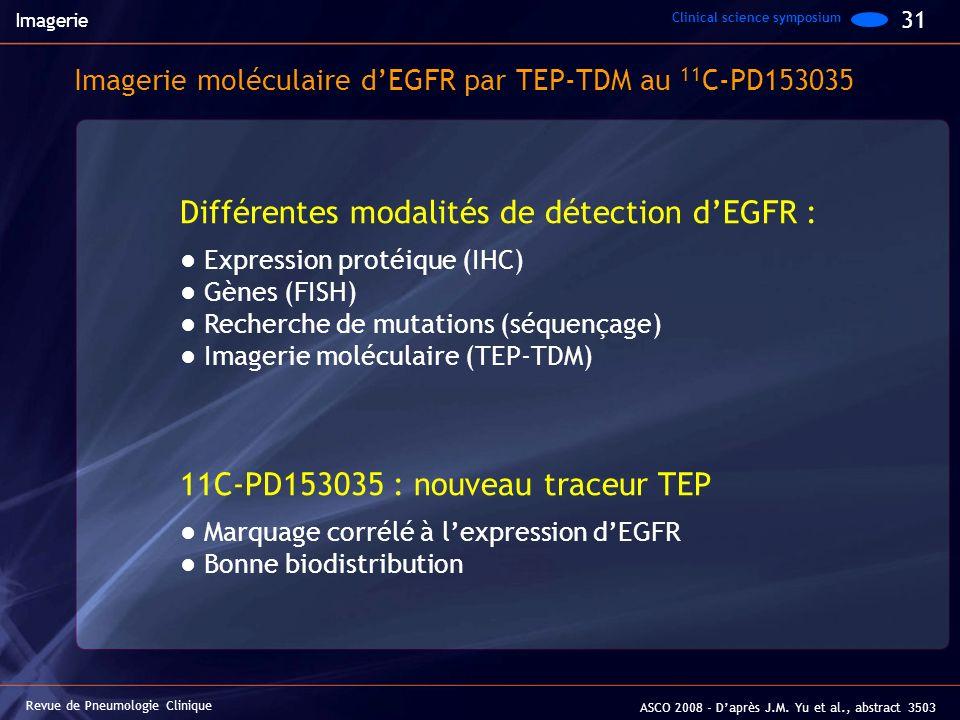 Revue de Pneumologie Clinique ASCO 2008 - Daprès J.M. Yu et al., abstract 3503 Imagerie moléculaire dEGFR par TEP-TDM au 11 C-PD153035 Imagerie Différ