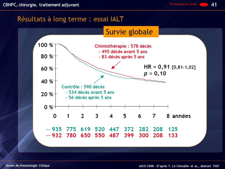 Résultats à long terme : essai IALT Survie globale Revue de Pneumologie Clinique 41 ASCO 2008 - Daprès T. Le Chevalier et al., abstract 7507 CBNPC, ch