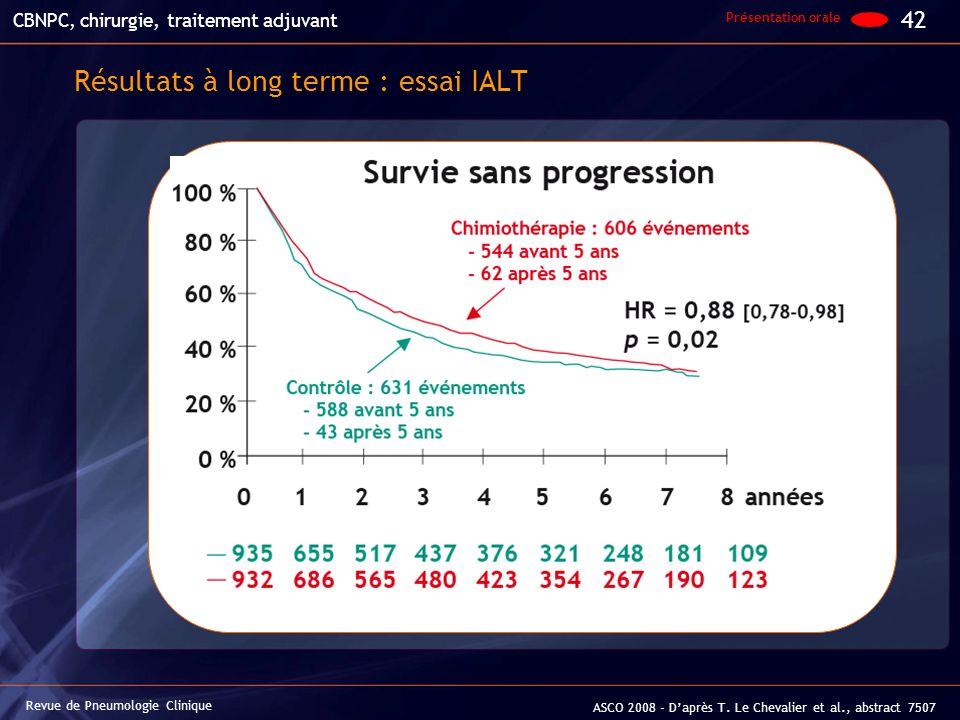 Revue de Pneumologie Clinique 42 Résultats à long terme : essai IALT ASCO 2008 - Daprès T. Le Chevalier et al., abstract 7507 CBNPC, chirurgie, traite