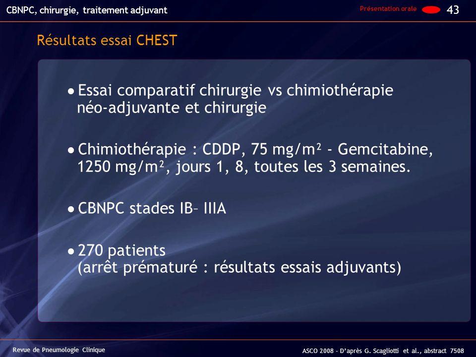 ASCO 2008 - Daprès G. Scagliotti et al., abstract 7508 Essai comparatif chirurgie vs chimiothérapie néo-adjuvante et chirurgie Chimiothérapie : CDDP,