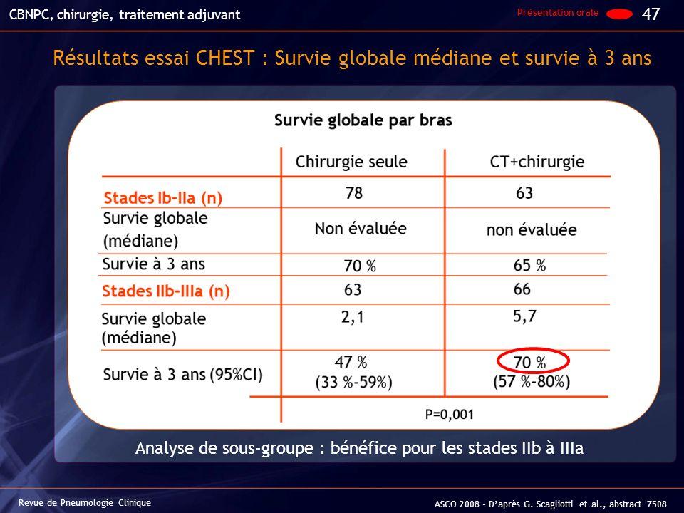 Revue de Pneumologie Clinique 47 Résultats essai CHEST : Survie globale médiane et survie à 3 ans CBNPC, chirurgie, traitement adjuvant Analyse de sou
