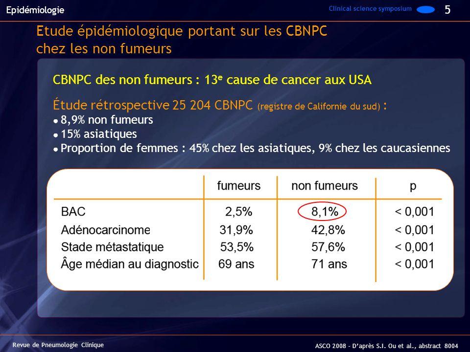 Revue de Pneumologie Clinique ASCO 2008 - Daprès S.I. Ou et al., abstract 8004 Epidémiologie Etude épidémiologique portant sur les CBNPC chez les non