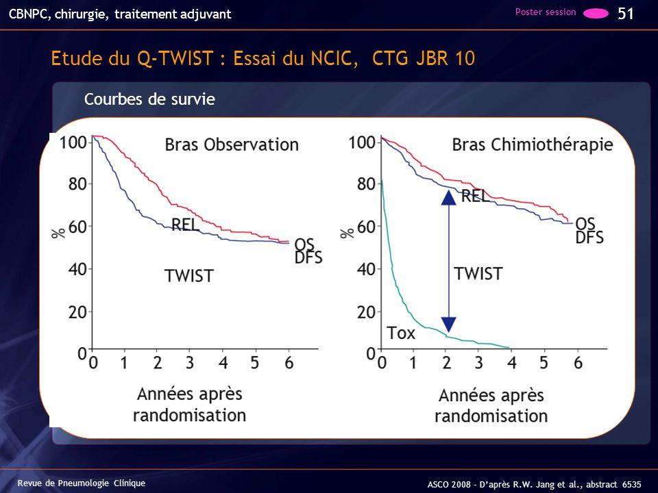 Etude du Q-TWIST : Essai du NCIC, CTG JBR 10 Revue de Pneumologie Clinique 51 ASCO 2008 - Daprès R.W. Jang et al., abstract 6535 CBNPC, chirurgie, tra